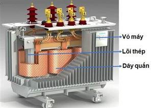 Tổng hợp kiến thức cơ bản về máy biến áp